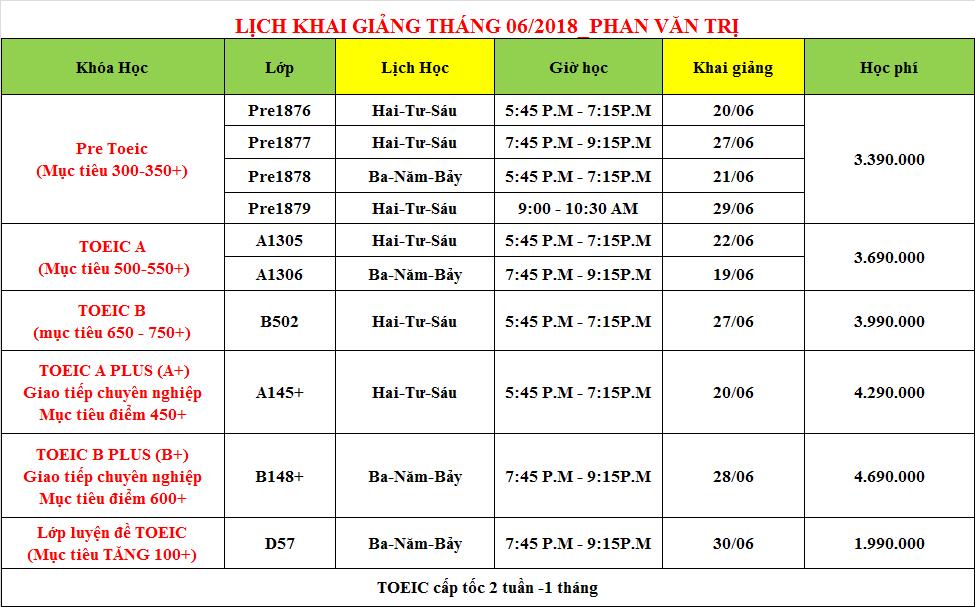 LKG_T6_2018_HCM_PVT