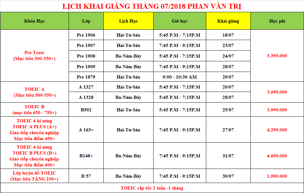 LKG_T7_2018_HCM_PVT.png