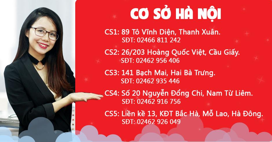 hệ thống cơ sở toeic ms hoa toeic ở Hà Nội