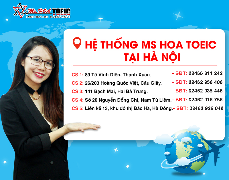 hệ thống cơ sở ms hoa tại Hà Nội