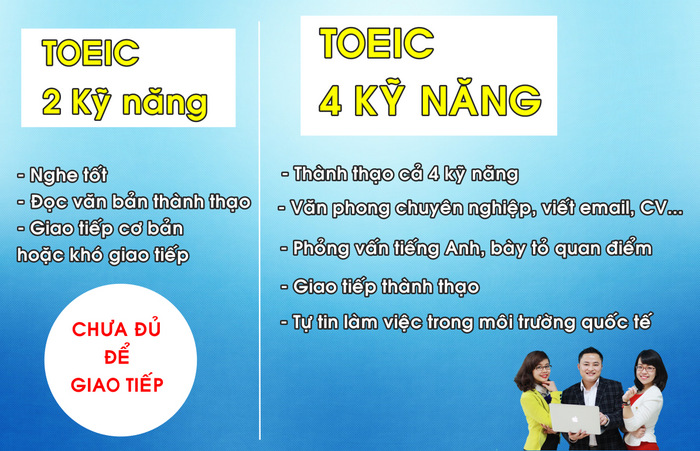 Sự khác biệt giữa TOEIC 2 kỹ năng và 4 kỹ năng