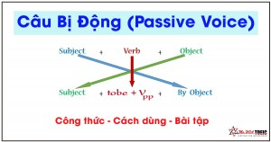 Câu Bị Động (Passive Voice) – Kiến thức thểbị động