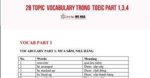 28 topic từ vựng thông dụng trong Part 1, 3, 4