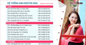 Trung tâm tiếng anh Ms Hoa TOEIC - Địa chỉ học Tiếng Anh uy tín tại Việt Nam