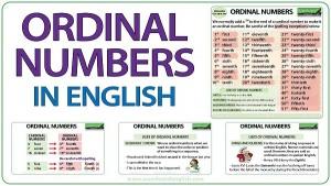 Số Đếm và Số Thứ Tự Trong Tiếng Anh - Cách Đọc & Học
