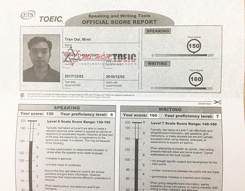 Bảng điểm TOEIC Speaking & Writing của Trần Oai Minh