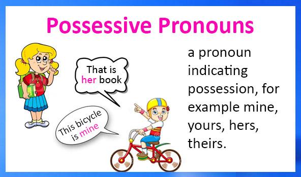 Đại từ sở hữu (Possessive pronouns)