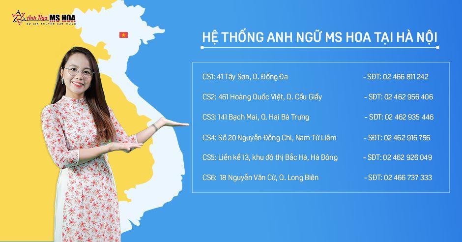 Trung tâm luyện thi Toeic tốt nhất tại Hà Nội