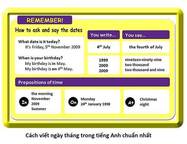 Tiêu chuẩn quốc tế cách viết ngày tháng trong tiếng Anh