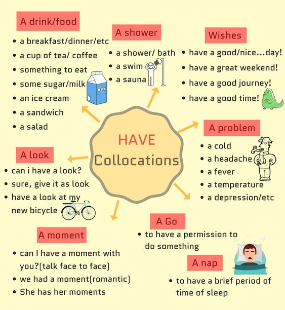 collocation have