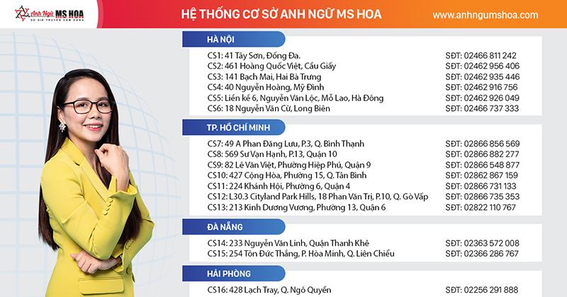 Anh Ngữ Ms Hoa - Trung tâm luyện thi TOEIC hàng đầu Việt Nam ...